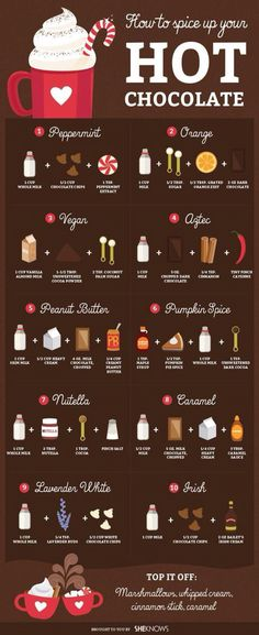 Funny pictures about The Ultimate Guide For Spiced Hot Chocolate. Oh, and cool pics about The Ultimate Guide For Spiced Hot Chocolate. Also, The Ultimate Guide For Spiced Hot Chocolate photos. Yummy Drinks, Yummy Food, Healthy Drinks, Hot Chocolate Bars, Chocolate Flavors, Chocolate Smoothies, Chocolate Food, Chocolate Shakeology, Chocolate Crinkles