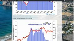 """Palos Verdes Foreclosures Report for June 2015 http://www.bestpalosverdeshomes.com/palos-verdes-foreclosures-report/   Lots of changes in the Palos Verdes foreclosures market, most notably the amount of """"flipping"""" is way down.  Is that indicative of an ever improving market?  You can find out more here in the report.  What are banks doing?  Are their inventories of held homes increasing?  What's going on with foreclosure filings for South Bay homes?…"""