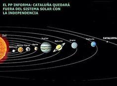 Cataluña quedará fuera del Sistema solar con la independencia.