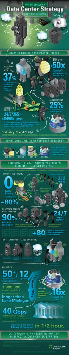 Data center strategy for your business #infographic #datacenters #in