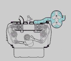 Hillman Car Club of South Australia – Commer TS3 Two Stroke Diesel Engine