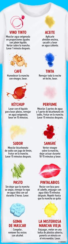 14 Maneras de eliminar manchas si no tienes un producto especializado a la mano Fee Du Logis, Life Hacks, Life Tips, Cleaning Solutions, Cleaning Hacks, Organisation, Crafts For Kids, Diy Crafts, Cool Stuff