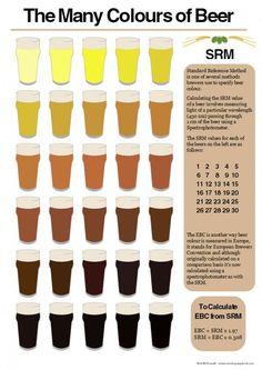 Brewing Beer, alternative methods?