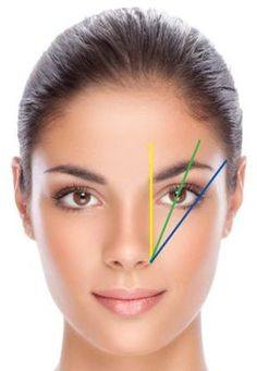 Augenbrauen zupfen Stifttrick