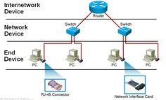 9 Best Network Packet Broker Solutions images in 2013