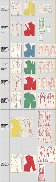 Bodice: Dart manipulation in flat pattern, sloper, patternmaking, toile, fitting, fashion design.
