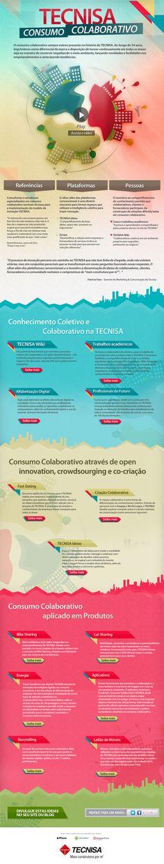Consumo Colaborativo - TECNISA