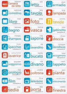 Italian Vocabulary Memorizing Stickers