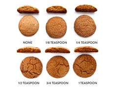 Read just about any cookie recipe, and you'll see baking soda in the list of ingredients. But why is it there, and how does it work? Here, we look at the science of baking soda as it relates to cookies, and how to adjust amounts to get exactly the results you want.