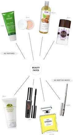 some natural beauty products to try