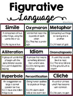Figurative Language Anchor Chart And Poster Bundle By Tails Of Teaching