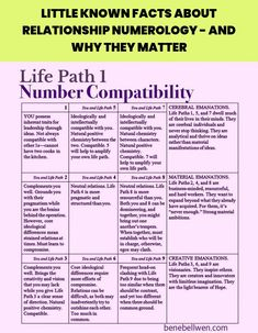 Life Path 5, Life Path Number, Leadership Traits, Types Of Kisses, Number Meanings, Numerology Numbers, Love Compatibility, Ending A Relationship, Types Of Relationships