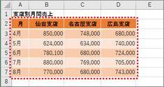 【エクセル】表を劇的に見やすくするレイアウトワザ4選!数字を並べるだけじゃセンスがない   GetNavi web ゲットナビ Periodic Table, Business, Iphone, Periodic Table Chart, Periotic Table, Store, Business Illustration