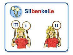 Silbenübungen im Anfangsunterricht mit ABC der Tiere: Vokal-Analyse mit der Silbenkelle