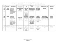 IB MYP Horizontal/Vertical Planner: Fit For Life I Subject Area ...