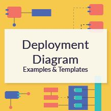 Package diagram wikipedia deployment diagram pinterest diagram deployment diagrams are one of the unified modeling language models deployment diagrams would illustrate a ccuart Image collections