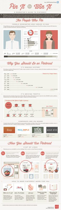 Marketers Guide to Pinterest #Infographic