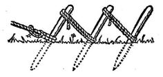 Boy Scout tips from 1911: to hold down the awning on your tent (or RV awning) make a holdfast. It is constructed of 3 pickets, driven into the ground at a slope, one directly behind the other, and the top of each one lashed to the lower part of the picket behind it, as shown. The holdfast can help to withstand the strain on the rope in high winds.