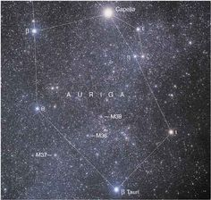 Star Cluster Constellation AURIGA with alpha star Capella. Auriga Constellation, Virgo Constellation Tattoo, Name Tattoos, Star Tattoos, Celestial Sphere, Universe Today, Star Constellations, Star Cluster, Connect The Dots