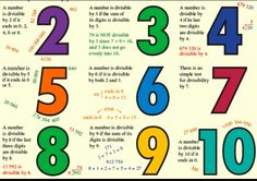 ... Division on Pinterest   Long Division, Division and Divisibility Rules