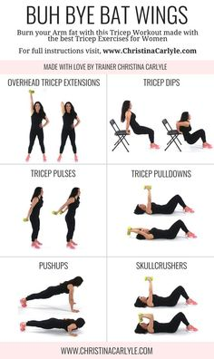 Tricep Workout Do your triceps make you feel self-conscious?Would you like to see definition in your triceps? Tryout these 6 tricep workout options today! Many exercise and gym beginners make the mistake of focusing on the more hyped muscle groups like ab Fitness Workouts, Yoga Fitness, Fitness Motivation, Fitness Diet, Health Fitness, Physical Fitness, Fitness Memes, Monthly Workouts, Enjoy Fitness