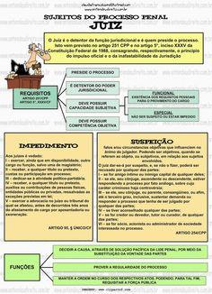 Sujeitos Do Processo Penal