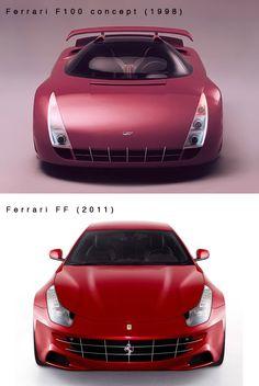 Ferrari FF inspired by F100 concept