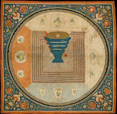Cosmological Mandala with Mount Meru. https://commons.wikimedia.org/wiki/File:Cosmological_Mandala_with_Mount_Meru.jpg