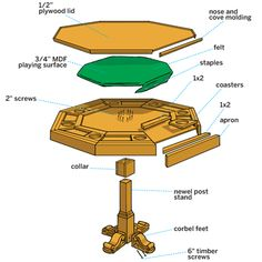 Impress your guests with a DIY table using our free card table plans. This guide will teach you how to build a poker table that converts into a dining table. Poker Table Diy, Poker Table Plans, Diy Table, Dining Table, Chess Table, Woodworking Patterns, Woodworking Shop, Woodworking Plans, Woodworking Projects