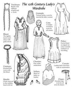 Women wardrobe in 12th century