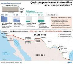 Quel coût pour le mur à la frontière américano-mexicaine? / AFP