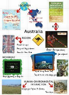 This would make a great unit project. Five Themes of Geography: Australia