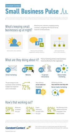 Infographic - Constant Contact Pulse Survey: Small Businesses Experiencing Revenue Growth in 2012