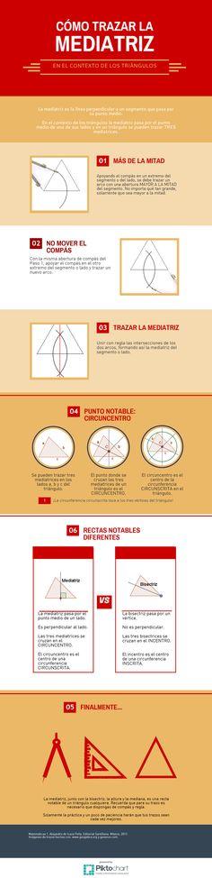 Cómo trazar la mediatriz de un segmento o de un lado en el contexto de los triángulos, con regla o escuadra y compás.