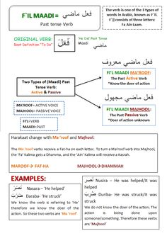 `Ilmy Notes: Sarf-Morphology: Fil Maadi [Past Tense Verb]