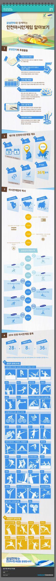 삼성전자와 함께하는 인천아시안게임에 관한 인포그래픽
