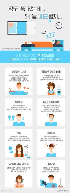 잠을 자도 피로가 풀리지 않는 이유가 있다? [인포그래픽] #Sleeping / #Infographic ⓒ 비주얼다이브 무단 복사·전재·재배포 금지 Information Visualization, Information Design, Korean Language, Life Advice, Good To Know, Health Benefits, Health And Beauty, Health Care, Life Hacks