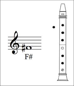 Recorder songs by note Recorder Notes, Recorder Music, Music For Kids, Children Music, Music Worksheets, Music Lessons, Art Lessons, Music Activities, Elementary Music