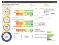 Image result for school report front page designs