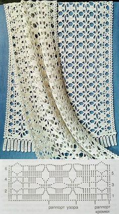 Most recent Totally Free Crochet poncho chal Ideas Палантин – накидка – шаль крючком, gratis teltekening, haaksc Crochet Motifs, Crochet Stitches Patterns, Crochet Diagram, Crochet Doilies, Knitting Patterns, Crochet Pincushion, Filet Crochet Charts, Shawl Patterns, Knitting Charts