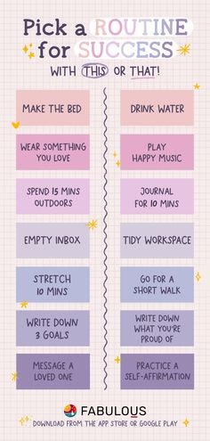 Positive Affirmations, Positive Quotes, Self Care Bullet Journal, Tips To Be Happy, Self Care Activities, Self Motivation, Self Improvement Tips, Good Habits, Self Care Routine