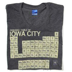 Periodic Iowa City 2014