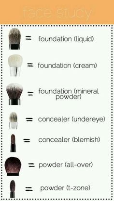 Make up brush guide! I use make up brushes like crazy! So this is such a big help for me! Hope it helps another beautiful lady (: Makeup Tricks, Makeup Tools, Makeup Brushes, Face Brushes, Makeup Ideas, Makeup Products, Beauty Brushes, Beauty Products, Makeup Remover
