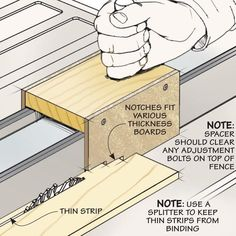 Accurate & Safe Table Saw Cuts | Woodsmith Tips More #WoodworkingTips