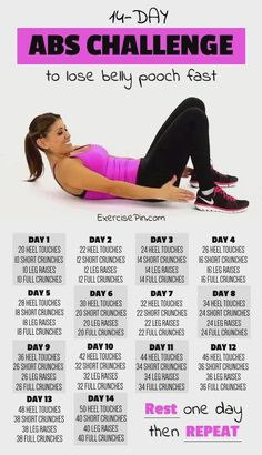 Fitness Workouts, Fitness Herausforderungen, Easy Workouts, Physical Fitness, Quick Ab Workout, Health Fitness, Quick Morning Workout, Gym Workouts To Lose Weight, Morning Workout Routine