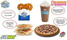 Why is junk food so irresistible? | Brain Fodder