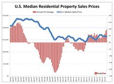 Steamboat Springs Real Estate Market Report #realestate #SteamboatsMyHome