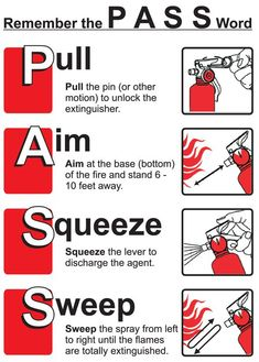 Making the Most of October's Fire Prevention Month Fire Safety Poster, Health And Safety Poster, Fire Safety Tips, Safety Posters, Fire Prevention Month, Earthquake Safety, Construction Safety, Construction Contract, Safety Slogans