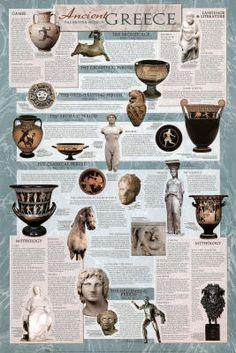 Ancient Greece Timeline Art Poster Print