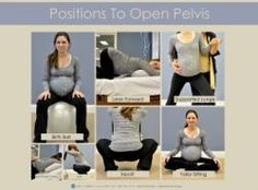 This poster depicts positions that are helpful for opening the pelvis and for making progress during labor.